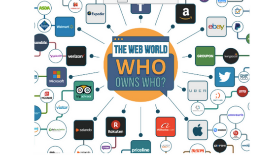 The Web World: Who Owns Who? (Infographic)