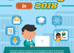 E-Learning in 2018 (Infographic)