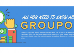 All You Need to Know About Groupon (Infographic)