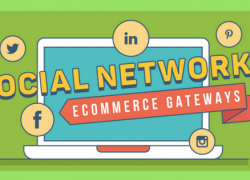 Social Networks and Their Importance in eCommerce Gateways (Infographic)