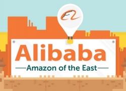 Alibaba – Amazon Of The East (Infographic) 2018