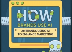 Brands That Use AI To Enhance Marketing (Infographic) 2018
