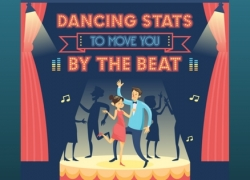 Dancing Stats To Move You By The Beat