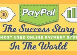 PayPal – The Success Story Of The Biggest Online Payment System In The World (Infographic) 2018