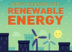 How Brands Use Renewable Energy (Infographic) 2018