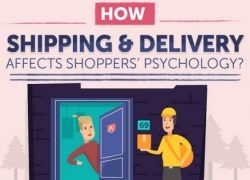 How Shipping And Delivery Affects Shoppers' Psychology