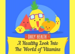 A Healthy Look Into The World Of Vitamins (Infographic) 2018
