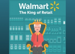 Walmart – The King Of Retail (Infographic) 2018